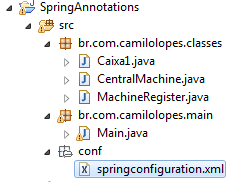 springannotationsproject